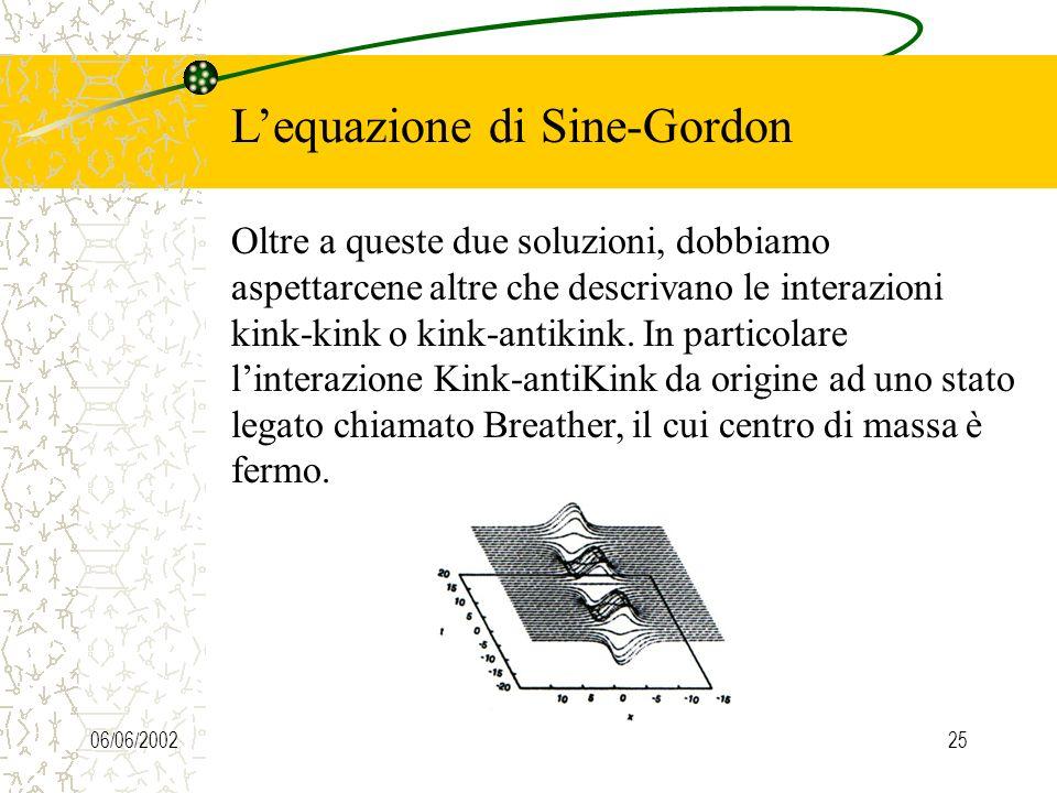 06/06/2002Profilo del Kink24 Lequazione di Sine-Gordon Le due soluzioni prendono il nome di Kink e Anti- Kink.