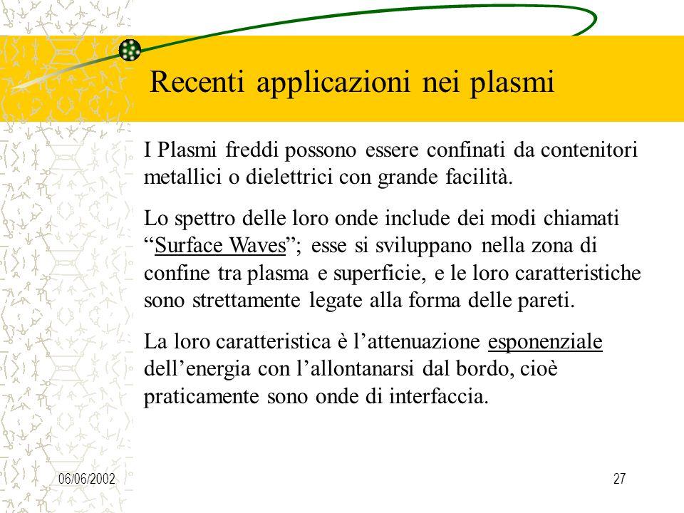 06/06/200226 La teoria delle particelle elementari Da quanto visto prima riguardo le molteplici soluzioni della SG e la loro interazione, emerge una a