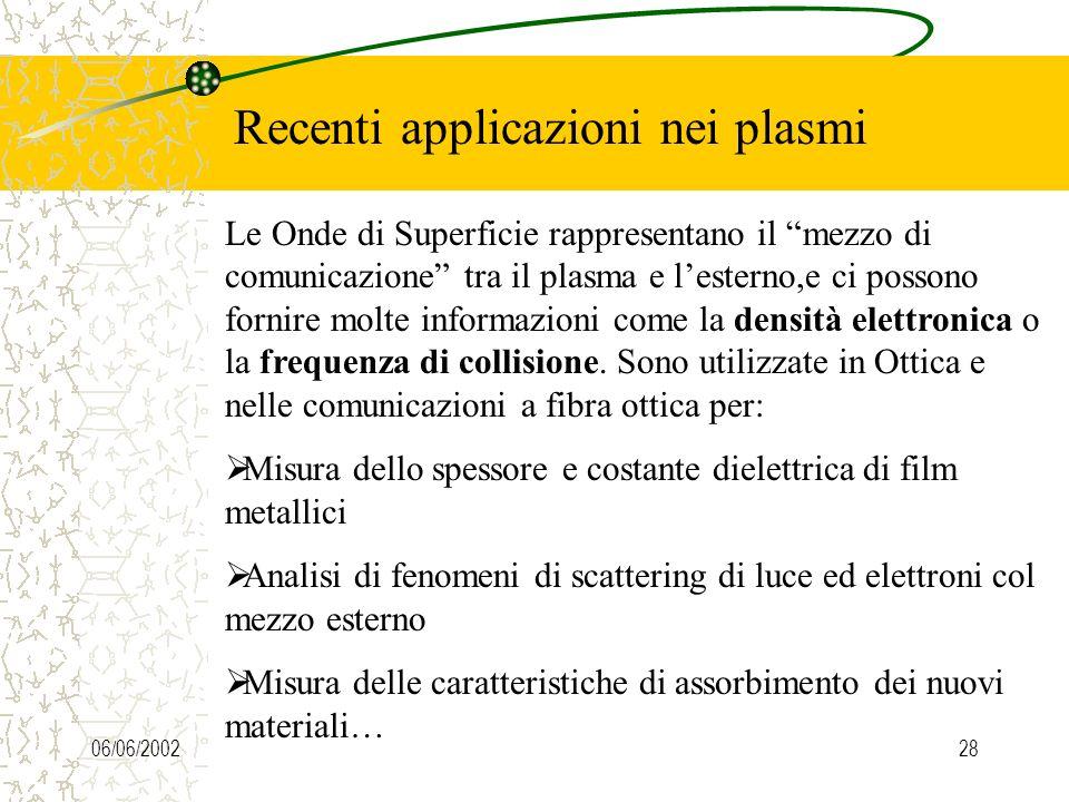 06/06/200227 Recenti applicazioni nei plasmi I Plasmi freddi possono essere confinati da contenitori metallici o dielettrici con grande facilità. Lo s