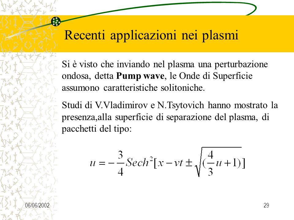 06/06/200228 Recenti applicazioni nei plasmi Le Onde di Superficie rappresentano il mezzo di comunicazione tra il plasma e lesterno,e ci possono forni