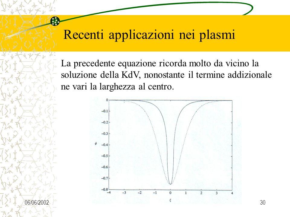 06/06/200229 Recenti applicazioni nei plasmi Si è visto che inviando nel plasma una perturbazione ondosa, detta Pump wave, le Onde di Superficie assum