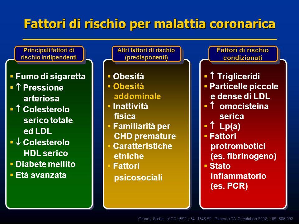 Grundy S et al JACC 1999 ; 34: 1348-59. Pearson TA Circulation 2002; 105: 886-992. Fattori di rischio per malattia coronarica Principali fattori di ri