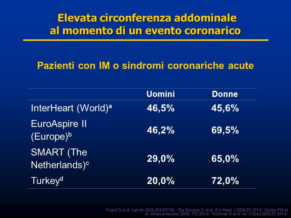 Elevata circonferenza addominale al momento di un evento coronarico Elevata circonferenza addominale al momento di un evento coronarico UominiDonne In