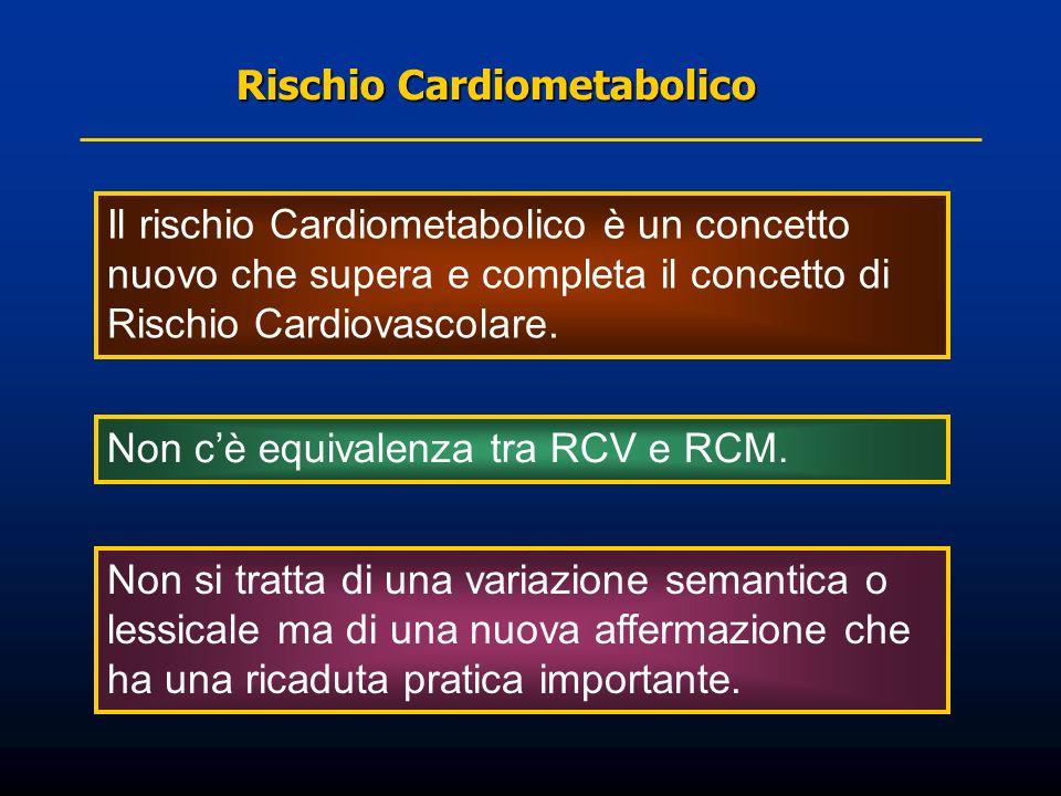 Rischio Cardiometabolico Rischio Cardiometabolico Con il concetto di RCM abbiamo la possibilità di individuare meglio e più facilmente il paziente ad alto o ad altissimo RCV.