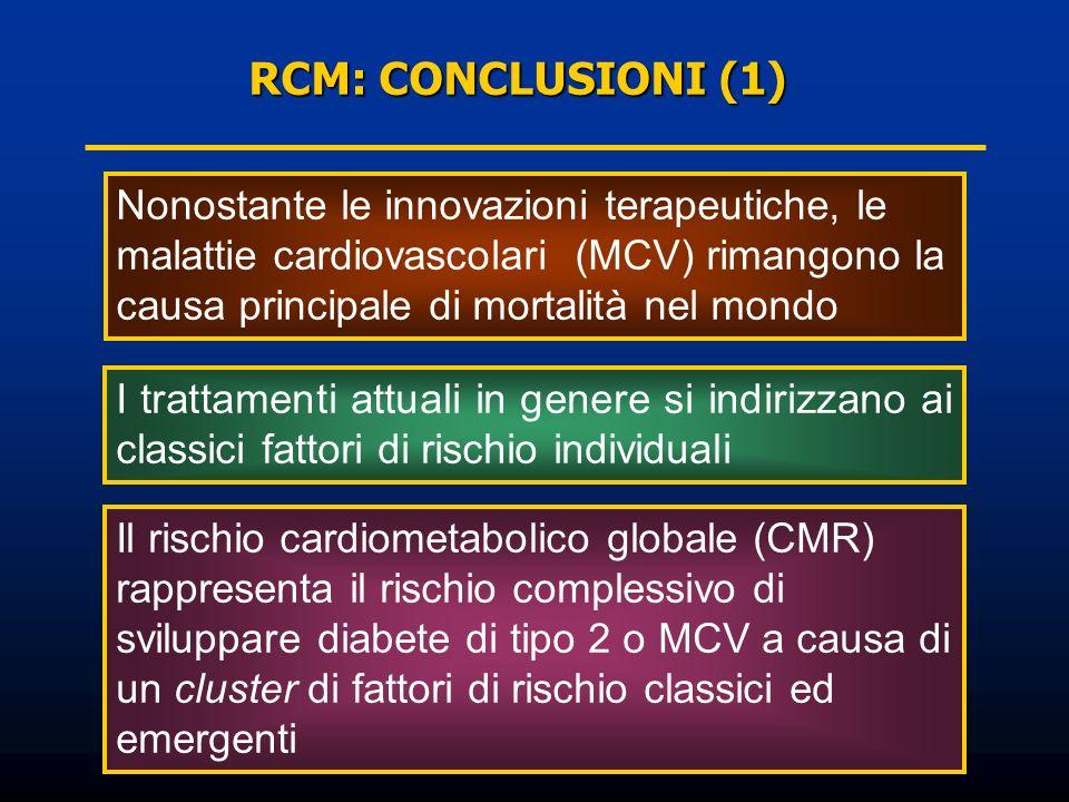 RCM: CONCLUSIONI (1) Nonostante le innovazioni terapeutiche, le malattie cardiovascolari (MCV) rimangono la causa principale di mortalità nel mondo I