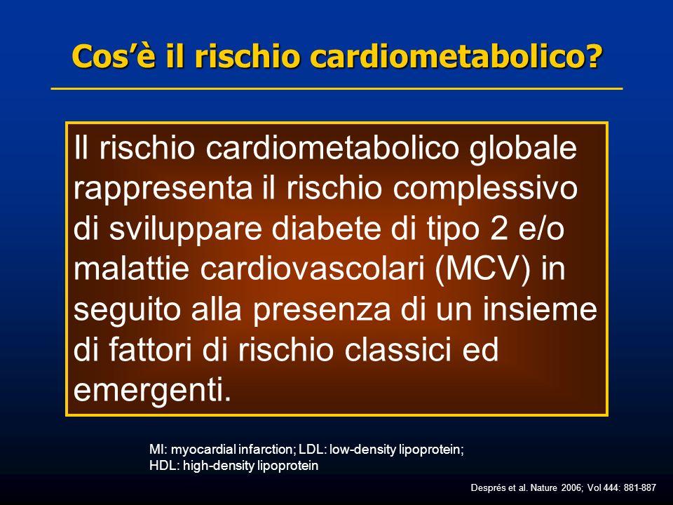 Impatto della sindrome metabolica sul rischio cardiovascolare sul rischio cardiovascolare (cardiometabolico) Incidenza CVD (%) Bonora E at al.