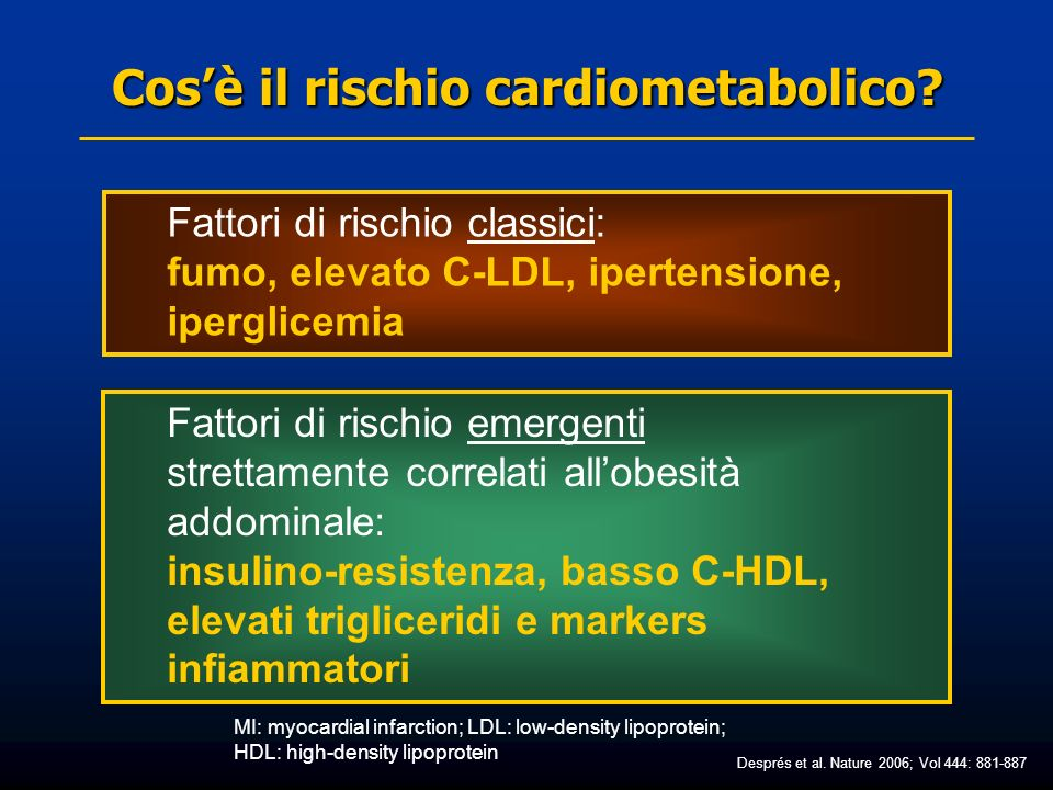 Overweight and Obesity as a Risk Factor Associated with significant mortality and morbidity Now reached epidemic proportions in Western society and causes: 220,000 deaths per year in US and Canada 320,000 deaths per year in Western Europe An independent risk factor for CVD Abdominal obesity associated with the metabolic syndrome which also includes: dyslipidaemia, hypertension and insulin resistance The World Health Report 2002 and International Cardiovascular Disease Statistics 2003; AHA.