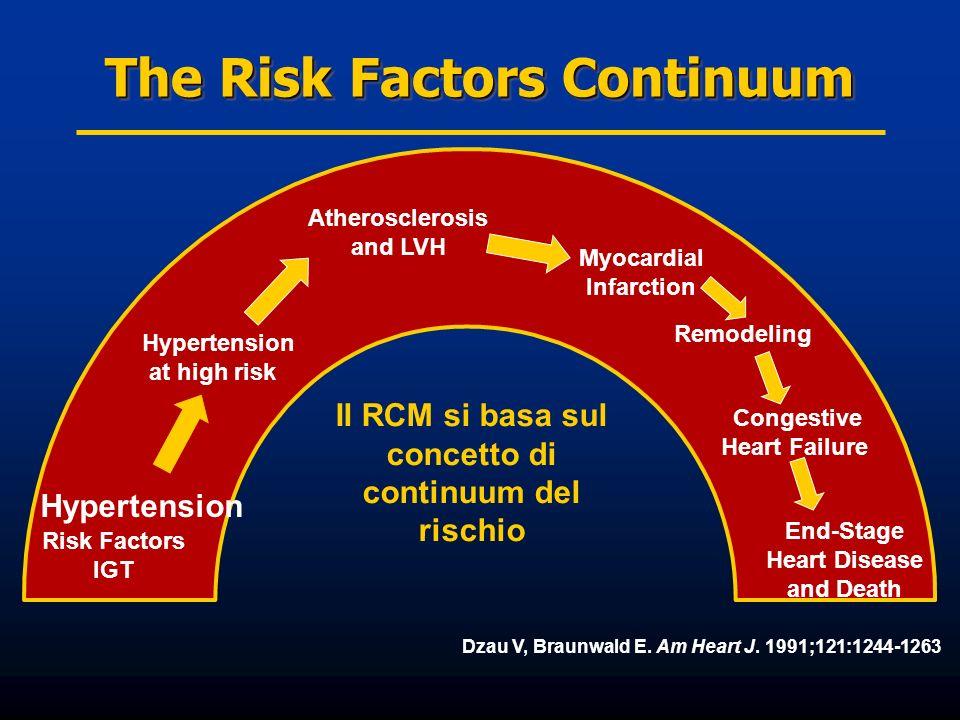 Lobesità addominale è un fattore di rischio cardiometabolico emergente ed è superiore al BMI nel predire laumento del rischio di esiti cardiovascolari negativi I fattori di rischio cardiometabolici multipli si raggruppano tipicamente nei pazienti con obesità addominale.