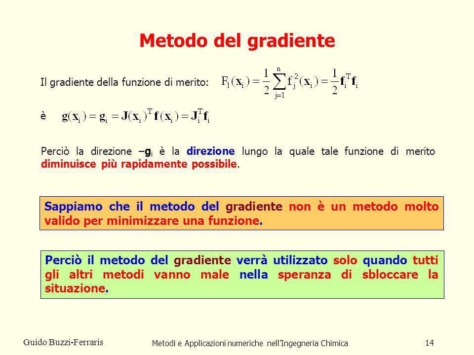 Metodi e Applicazioni numeriche nellIngegneria Chimica 14 Guido Buzzi-Ferraris Metodo del gradiente Il gradiente della funzione di merito: è Perciò la