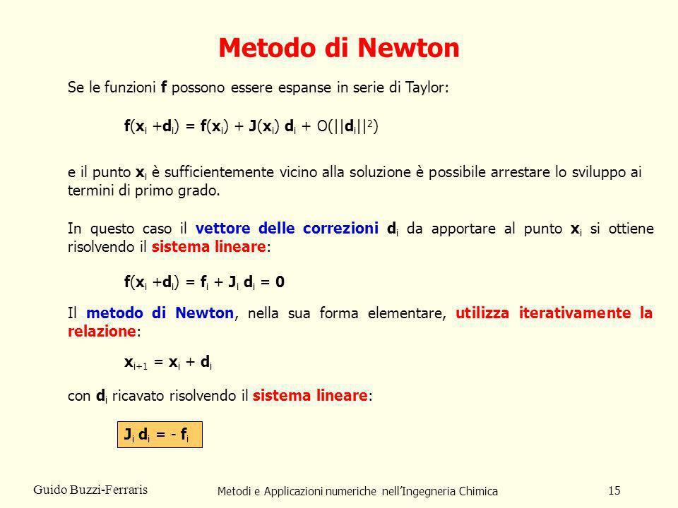 Metodi e Applicazioni numeriche nellIngegneria Chimica 15 Guido Buzzi-Ferraris Metodo di Newton Se le funzioni f possono essere espanse in serie di Ta