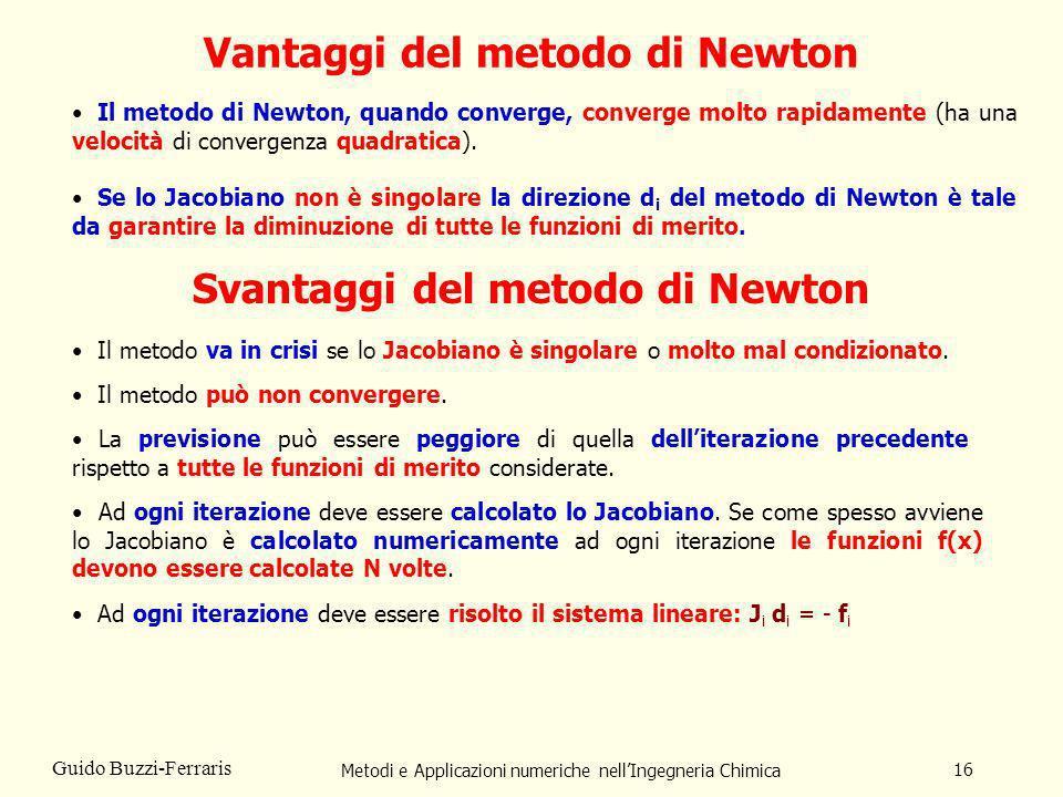Metodi e Applicazioni numeriche nellIngegneria Chimica 16 Guido Buzzi-Ferraris Vantaggi del metodo di Newton Svantaggi del metodo di Newton Il metodo