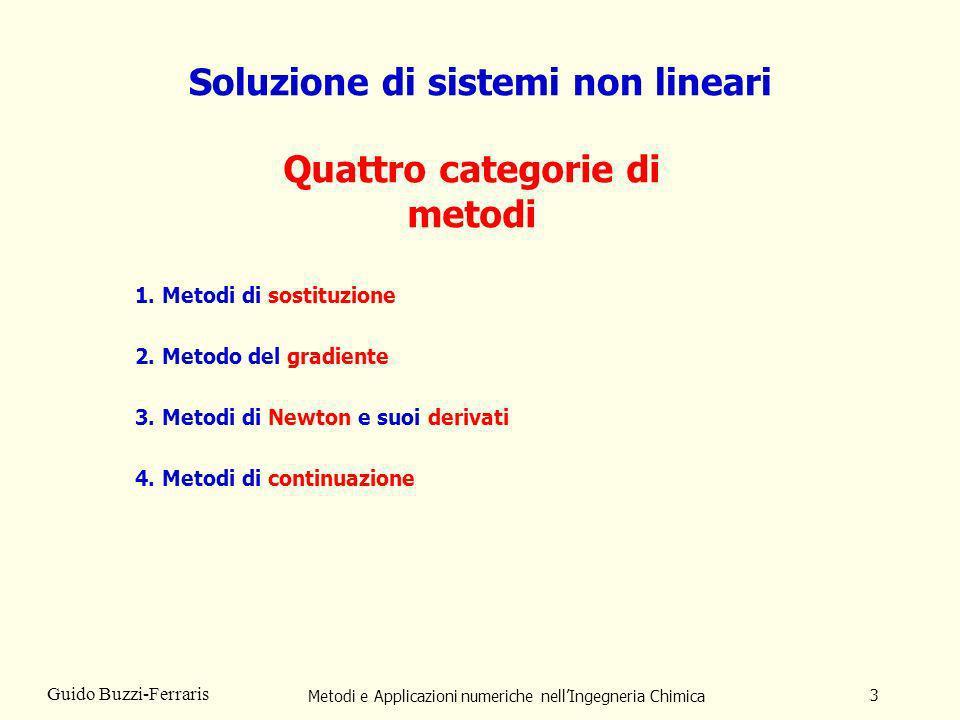 Metodi e Applicazioni numeriche nellIngegneria Chimica 3 Guido Buzzi-Ferraris Quattro categorie di metodi 1. Metodi di sostituzione 2. Metodo del grad
