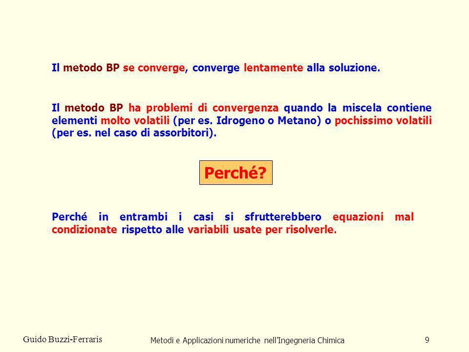 Metodi e Applicazioni numeriche nellIngegneria Chimica 9 Guido Buzzi-Ferraris Il metodo BP se converge, converge lentamente alla soluzione. Il metodo