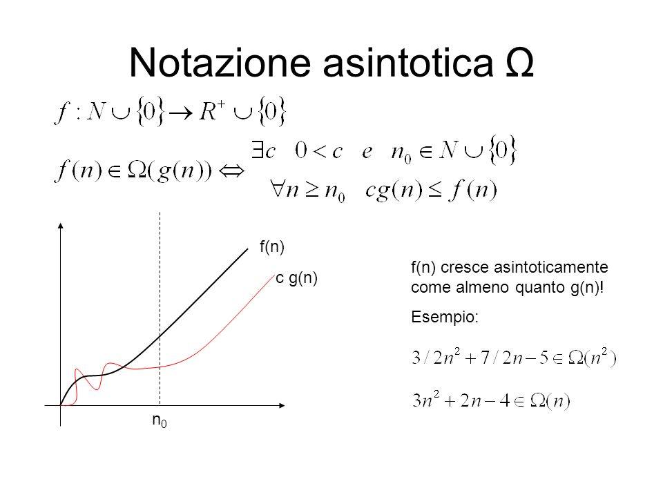 Notazione asintotica Ω f(n) c g(n) f(n) cresce asintoticamente come almeno quanto g(n)! Esempio: n0n0