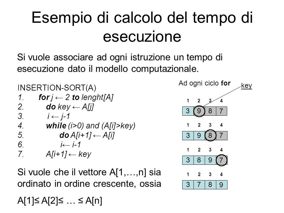 Esempio di calcolo del tempo di esecuzione Si vuole associare ad ogni istruzione un tempo di esecuzione dato il modello computazionale. INSERTION-SORT