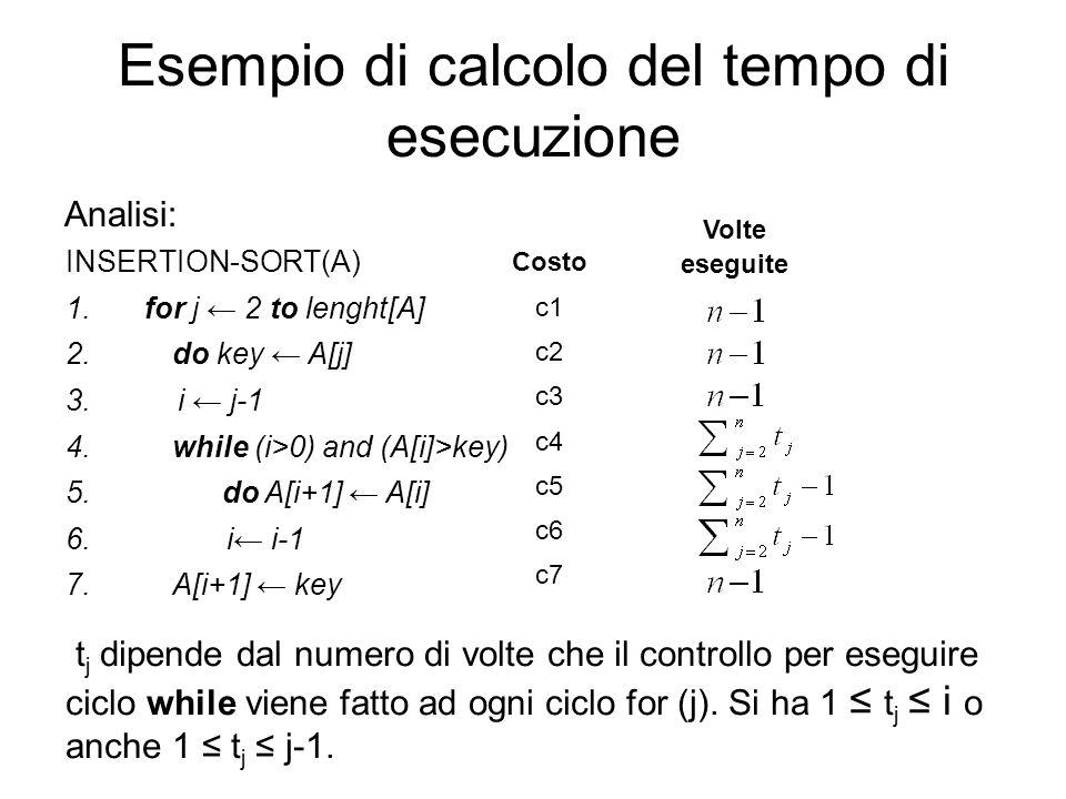 Esempio di calcolo del tempo di esecuzione Analisi: INSERTION-SORT(A) 1. for j 2 to lenght[A] 2. do key A[j] 3. i j-1 4. while (i>0) and (A[i]>key) 5.
