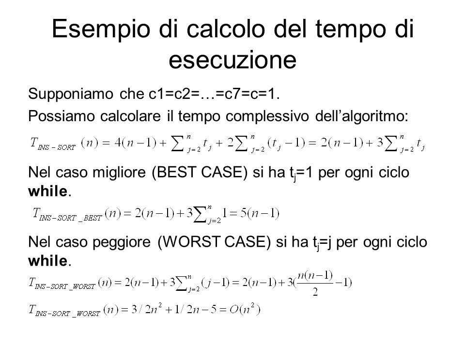 Esempio di calcolo del tempo di esecuzione Supponiamo che c1=c2=…=c7=c=1. Possiamo calcolare il tempo complessivo dellalgoritmo: Nel caso migliore (BE