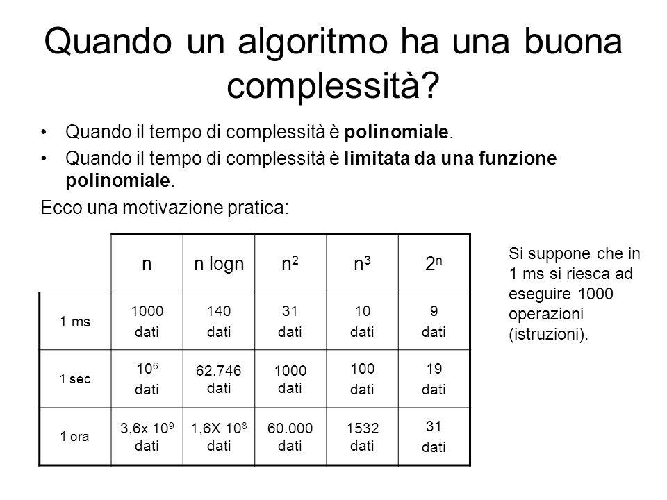 Quando un algoritmo ha una buona complessità? Quando il tempo di complessità è polinomiale. Quando il tempo di complessità è limitata da una funzione
