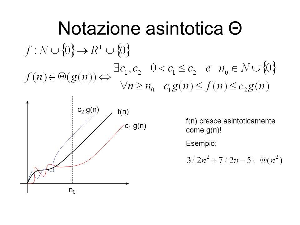 Notazione asintotica Θ f(n) c 1 g(n) c 2 g(n) f(n) cresce asintoticamente come g(n)! Esempio: n0n0