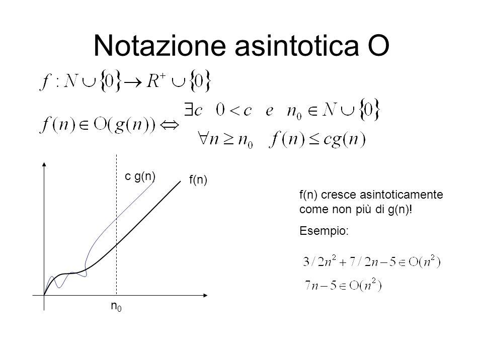 Notazione asintotica О f(n) c g(n) f(n) cresce asintoticamente come non più di g(n)! Esempio: n0n0