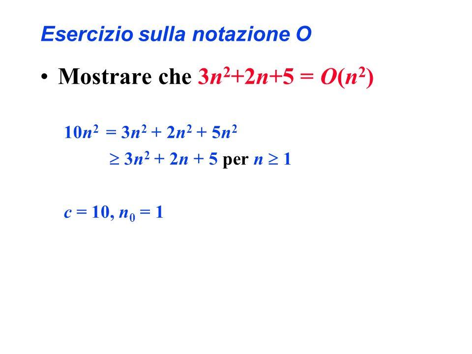 Esercizio sulla notazione O Mostrare che 3n 2 +2n+5 = O(n 2 ) 10n 2 = 3n 2 + 2n 2 + 5n 2 3n 2 + 2n + 5 per n 1 c = 10, n 0 = 1