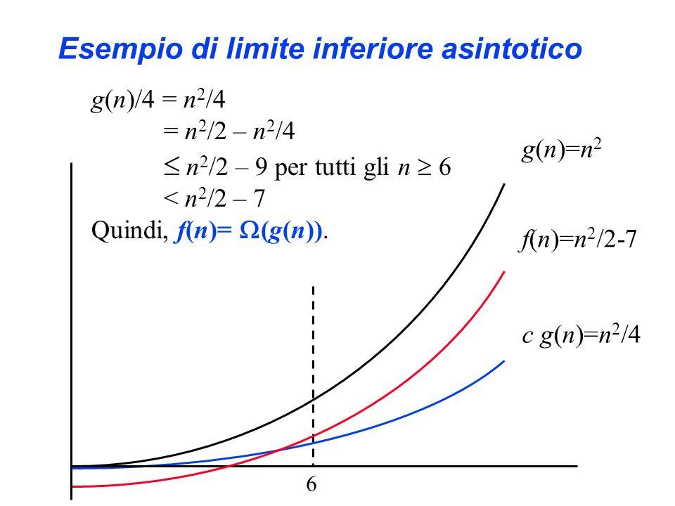 Esempio di limite inferiore asintotico f(n)=n 2 /2-7 c g(n)=n 2 /4 g(n)=n 2 g(n)/4 = n 2 /4 = n 2 /2 – n 2 /4 n 2 /2 – 9 per tutti gli n 6 < n 2 /2 –