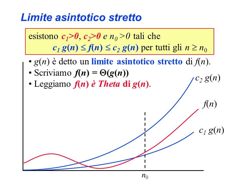 Limite asintotico stretto f(n)f(n) c 1 g(n) esistono c 1 >0, c 2 >0 e n 0 >0 tali che c 1 g(n) f(n) c 2 g(n) per tutti gli n n 0 g(n) è detto un limit