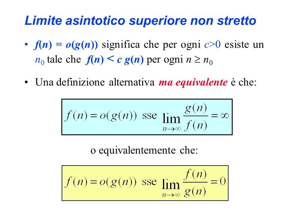 Limite asintotico superiore non stretto f(n) = o(g(n)) significa che per ogni c>0 esiste un n 0 tale che f(n) < c g(n) per ogni n n 0 Una definizione
