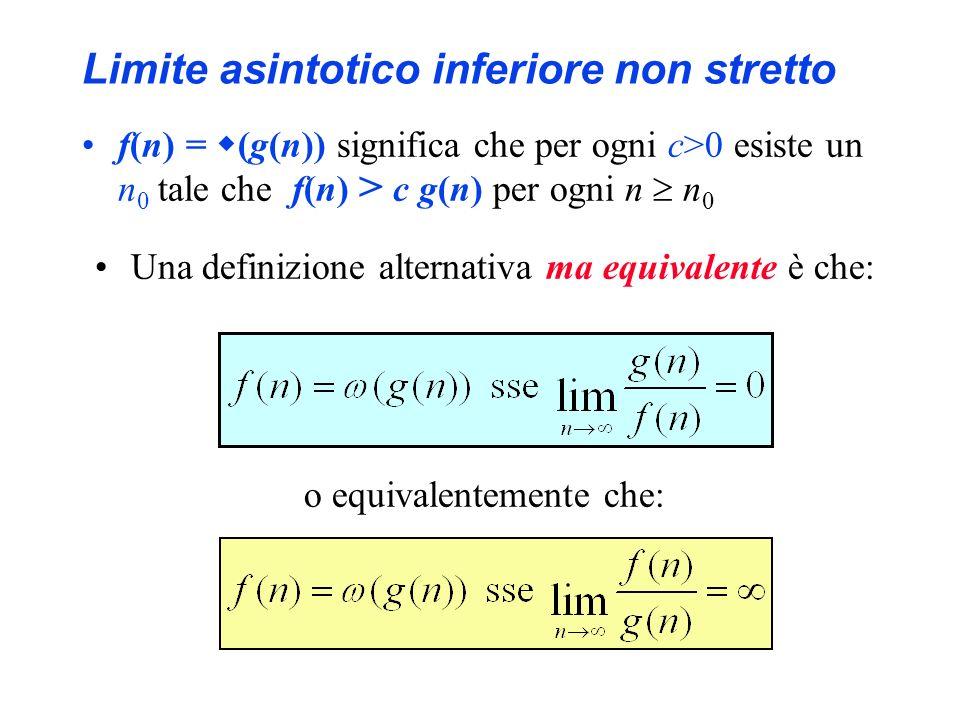 Limite asintotico inferiore non stretto f(n) = (g(n)) significa che per ogni c>0 esiste un n 0 tale che f(n) > c g(n) per ogni n n 0 Una definizione a