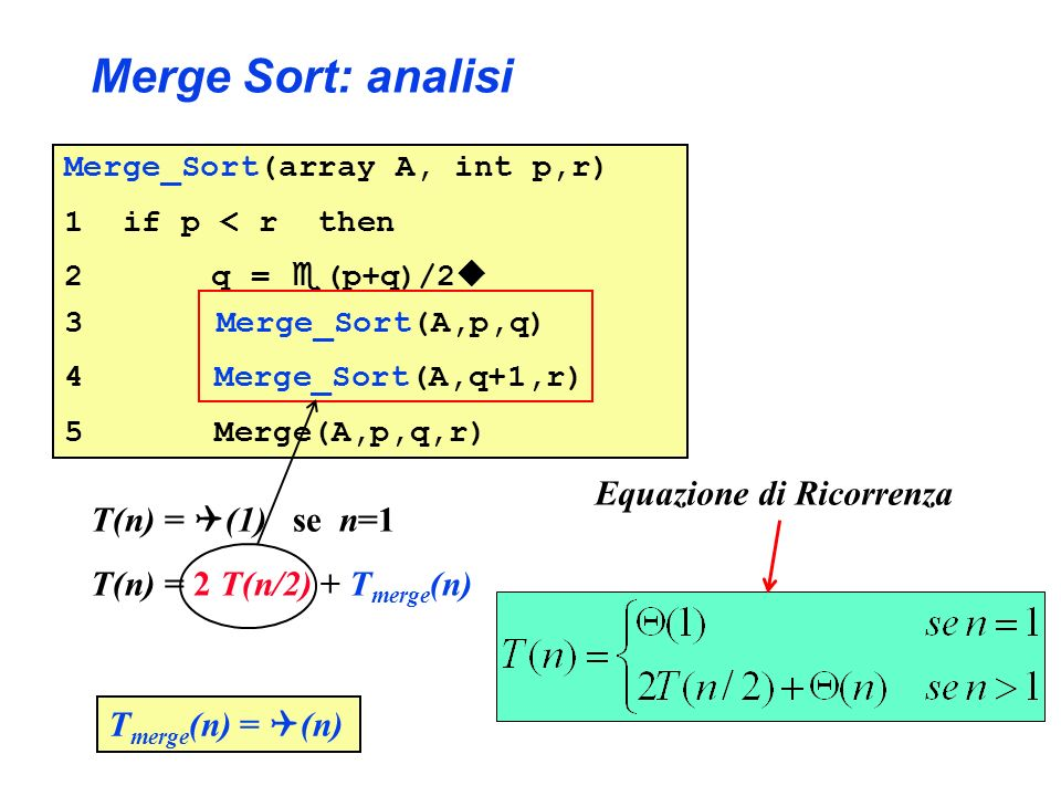 Merge Sort: analisi Merge_Sort(array A, int p,r) 1 if p < r then 2 q = (p+q)/2 3 Merge_Sort(A,p,q) 4 Merge_Sort(A,q+1,r) 5 Merge(A,p,q,r) T(n) = (1) s