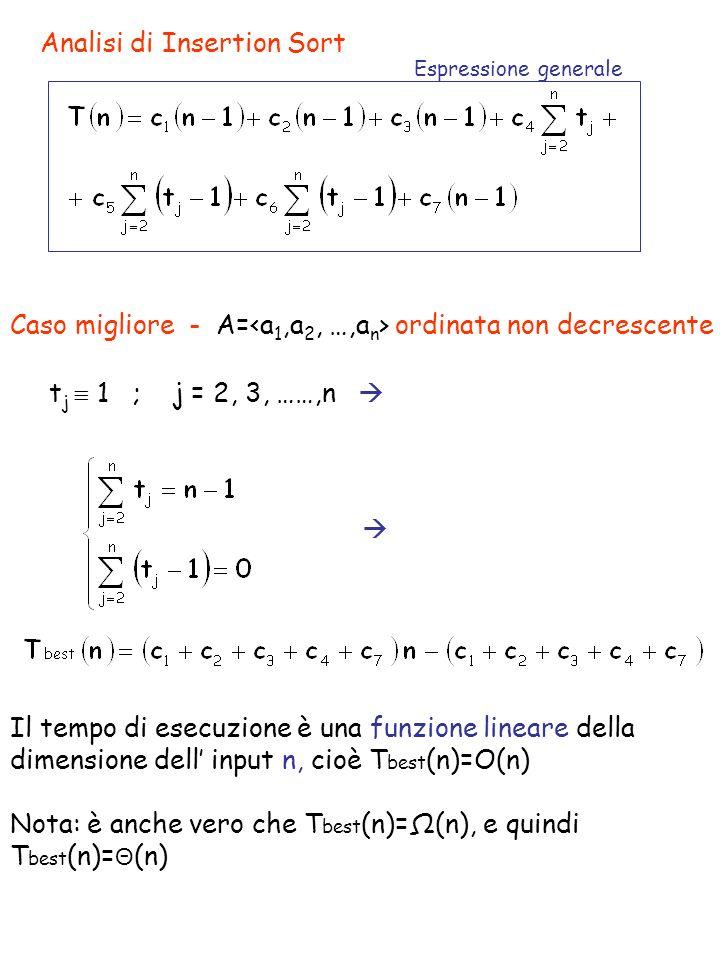Analisi di Insertion Sort Caso migliore - A= ordinata non decrescente t j 1 ; j = 2, 3, ……,n Il tempo di esecuzione è una funzione lineare della dimensione dell input n, cioè T best (n)=O(n) Nota: è anche vero che T best (n)=Ω(n), e quindi T best (n)= Θ (n) Espressione generale