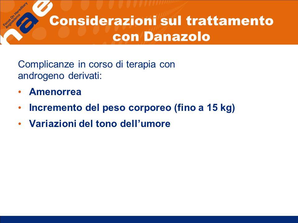 Considerazioni sul trattamento con Danazolo Complicanze in corso di terapia con androgeno derivati: Amenorrea Incremento del peso corporeo (fino a 15