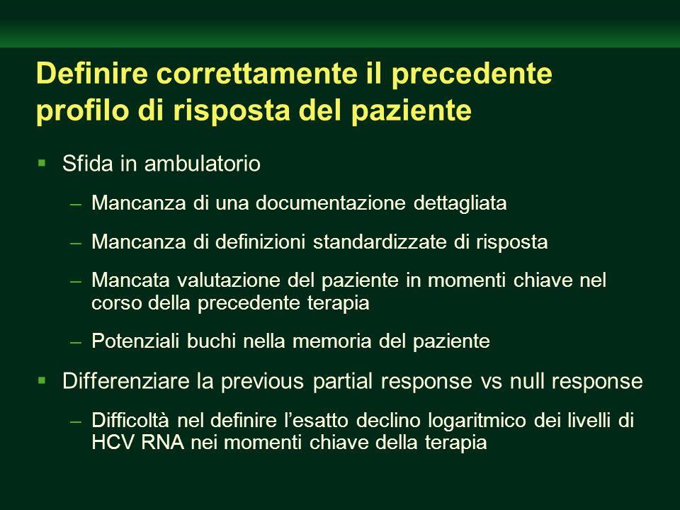 Definire correttamente il precedente profilo di risposta del paziente Sfida in ambulatorio –Mancanza di una documentazione dettagliata –Mancanza di de