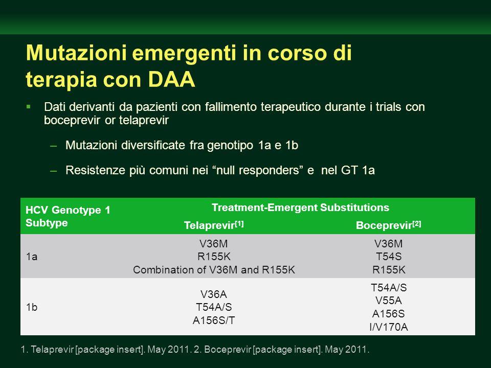 Mutazioni emergenti in corso di terapia con DAA Dati derivanti da pazienti con fallimento terapeutico durante i trials con boceprevir or telaprevir –M