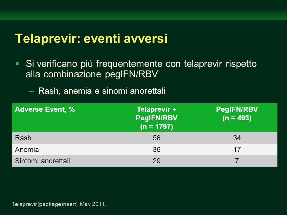 Telaprevir: eventi avversi Si verificano più frequentemente con telaprevir rispetto alla combinazione pegIFN/RBV –Rash, anemia e sinomi anorettali Adv