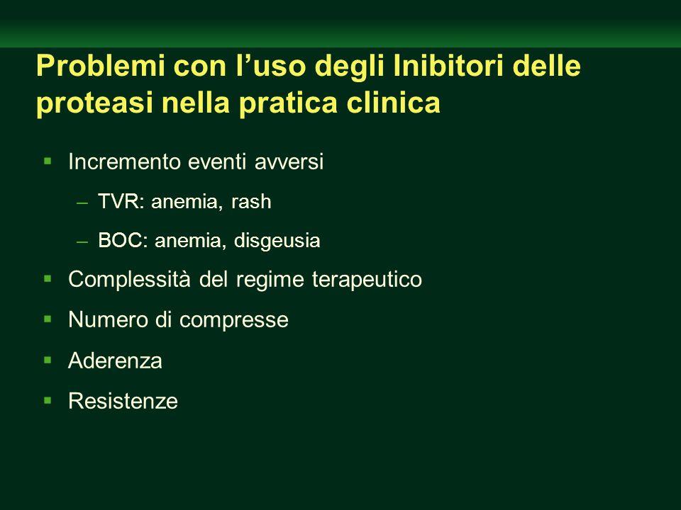 Problemi con luso degli Inibitori delle proteasi nella pratica clinica Incremento eventi avversi –TVR: anemia, rash –BOC: anemia, disgeusia Complessit