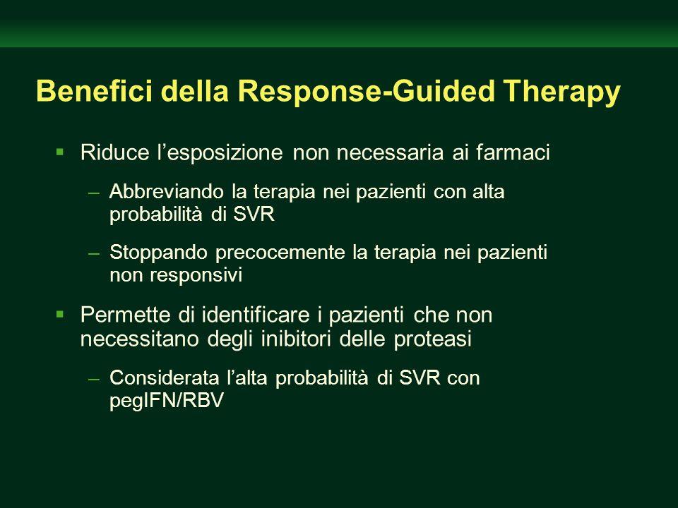 Benefici della Response-Guided Therapy Riduce lesposizione non necessaria ai farmaci –Abbreviando la terapia nei pazienti con alta probabilità di SVR