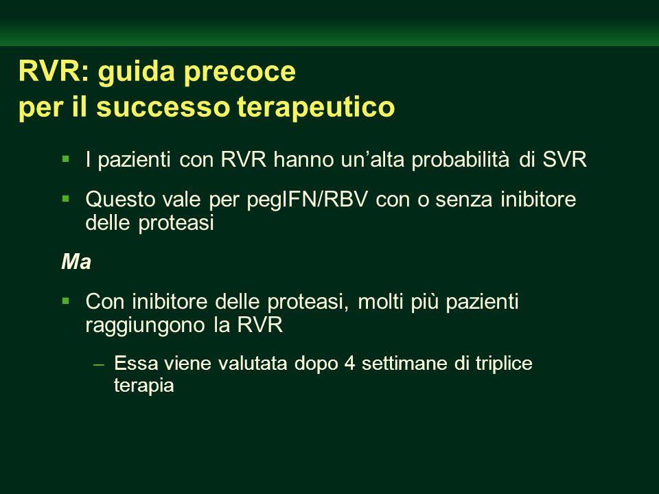 RVR: guida precoce per il successo terapeutico I pazienti con RVR hanno unalta probabilità di SVR Questo vale per pegIFN/RBV con o senza inibitore del