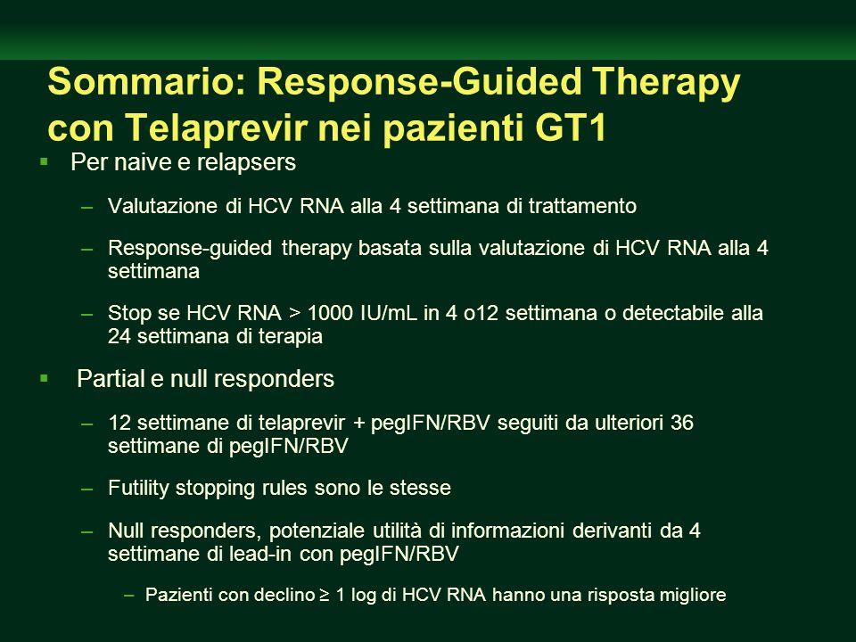 Sommario: Response-Guided Therapy con Telaprevir nei pazienti GT1 Per naive e relapsers –Valutazione di HCV RNA alla 4 settimana di trattamento –Respo