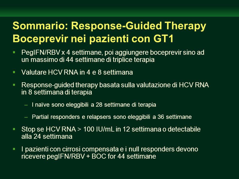 Sommario: Response-Guided Therapy Boceprevir nei pazienti con GT1 PegIFN/RBV x 4 settimane, poi aggiungere boceprevir sino ad un massimo di 44 settima