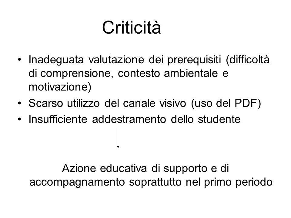 Criticità Inadeguata valutazione dei prerequisiti (difficoltà di comprensione, contesto ambientale e motivazione) Scarso utilizzo del canale visivo (u