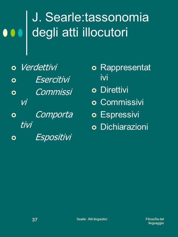 Filosofia del linguaggio Searle: Atti linguistici 36 J. Searle:tassonomia degli atti illocutori Tassonomia alternativa Rappresentativi Direttivi Commi