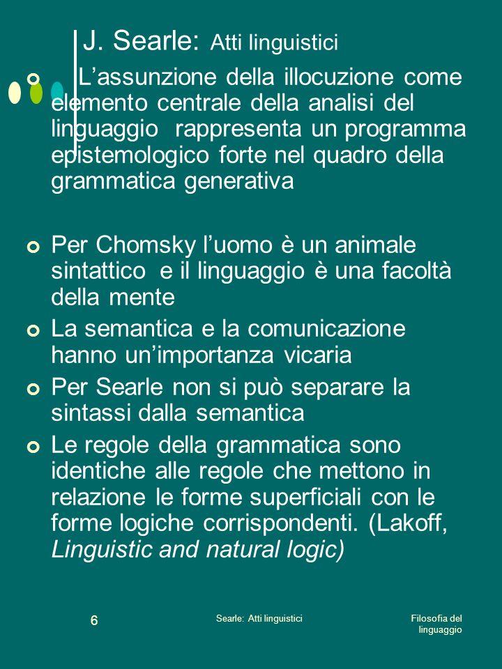 Filosofia del linguaggio Searle: Atti linguistici 5 J. Searle: Atti linguistici Le condizioni delle illocuzioni sono basate sulle intenzioni del parla