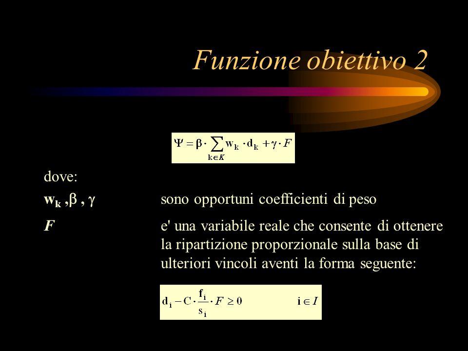 Funzione obiettivo 2 dove: w k,, sono opportuni coefficienti di peso Fe' una variabile reale che consente di ottenere la ripartizione proporzionale su