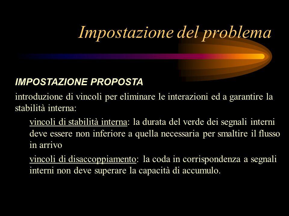 Impostazione del problema IMPOSTAZIONE PROPOSTA introduzione di vincoli per eliminare le interazioni ed a garantire la stabilità interna: vincoli di s