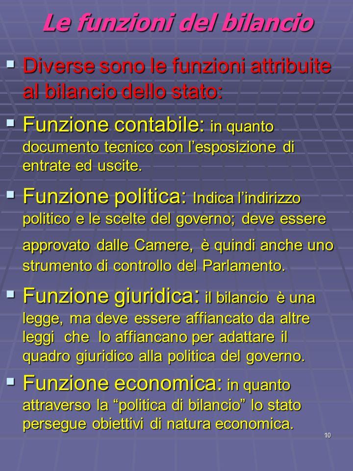 10 Le funzioni del bilancio Diverse sono le funzioni attribuite al bilancio dello stato: Diverse sono le funzioni attribuite al bilancio dello stato: