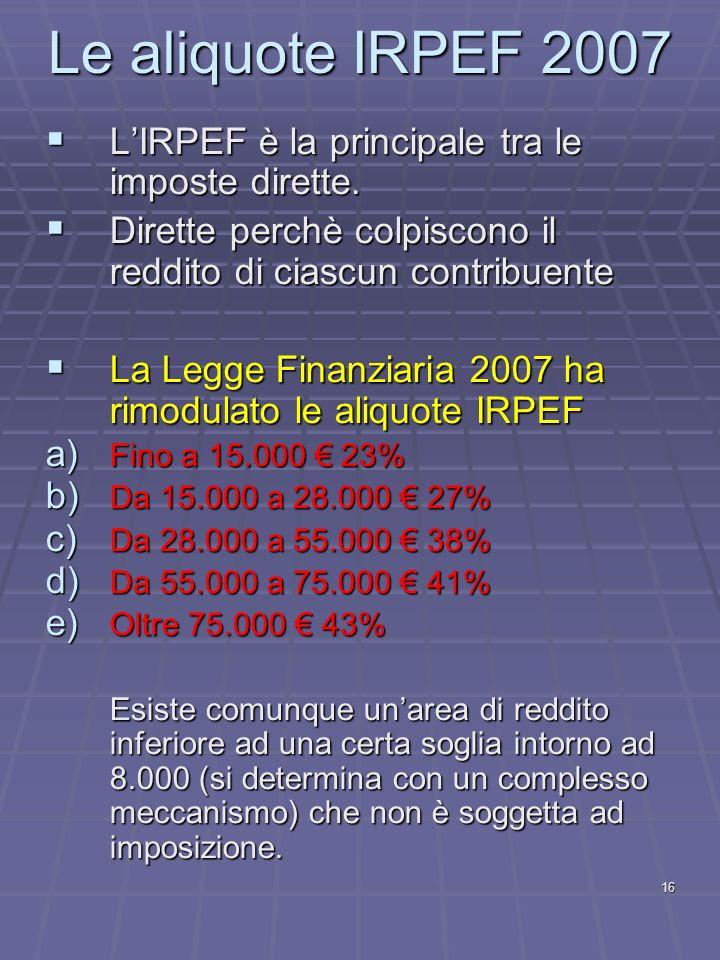 16 Le aliquote IRPEF 2007 LIRPEF è la principale tra le imposte dirette. LIRPEF è la principale tra le imposte dirette. Dirette perchè colpiscono il r
