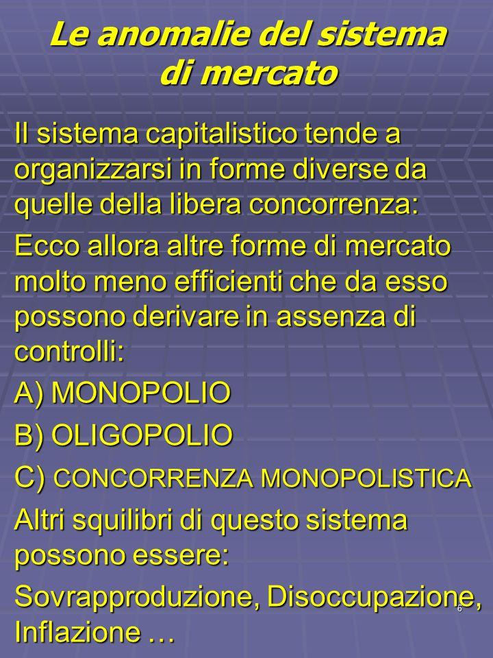 6 Le anomalie del sistema di mercato Il sistema capitalistico tende a organizzarsi in forme diverse da quelle della libera concorrenza: Ecco allora al