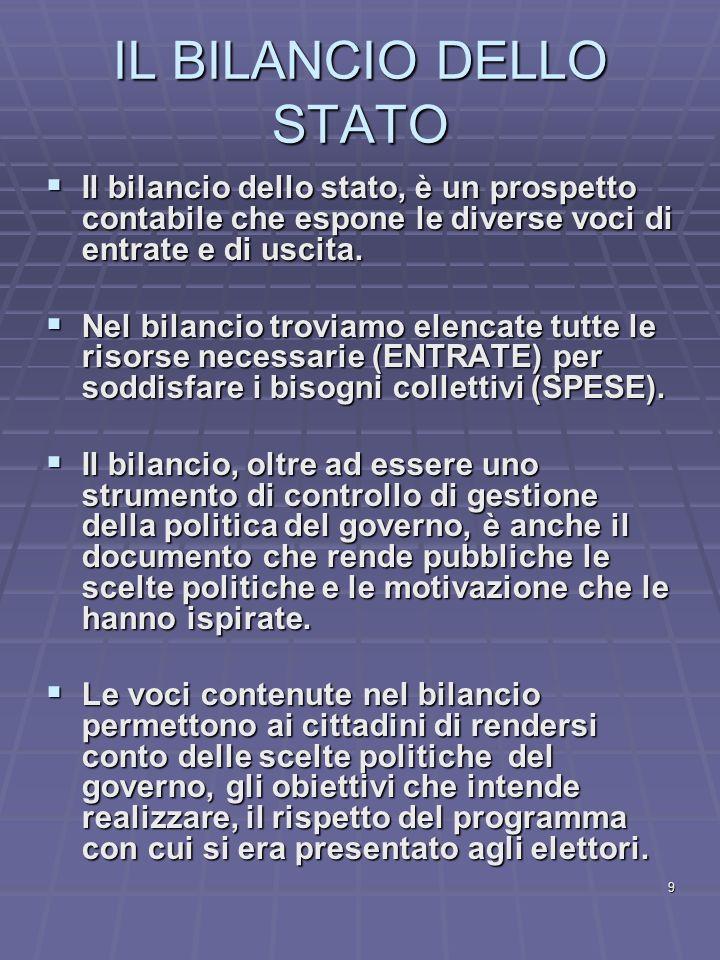9 Il bilancio dello stato, è un prospetto contabile che espone le diverse voci di entrate e di uscita. Il bilancio dello stato, è un prospetto contabi