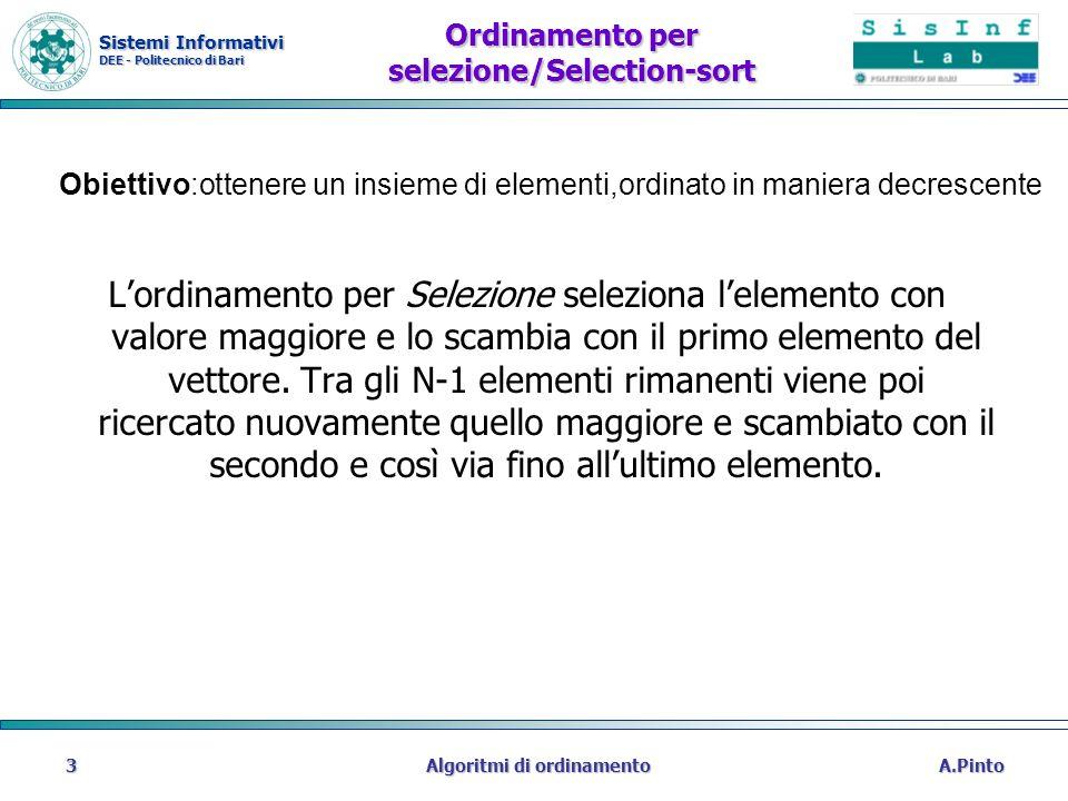 Sistemi Informativi DEE - Politecnico di Bari A.PintoAlgoritmi di ordinamento3 Ordinamento per selezione/Selection-sort Lordinamento per Selezione sel